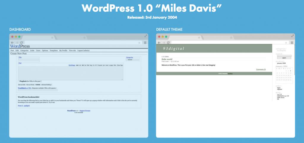 WordPress 1.0 Miles Davis